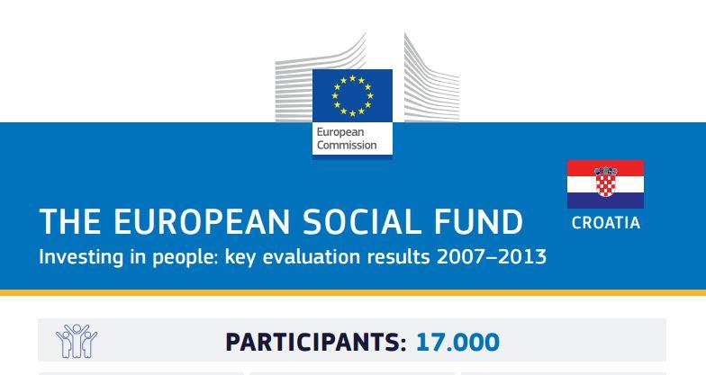 socijalni-fond
